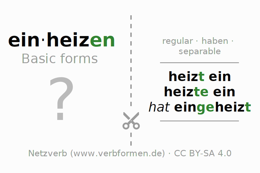 Flash cards for the conjugation of the verb einheizen