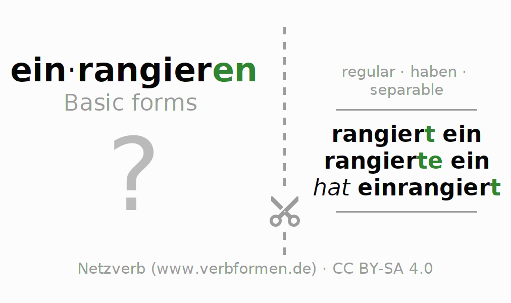 Flash cards for the conjugation of the verb einrangieren