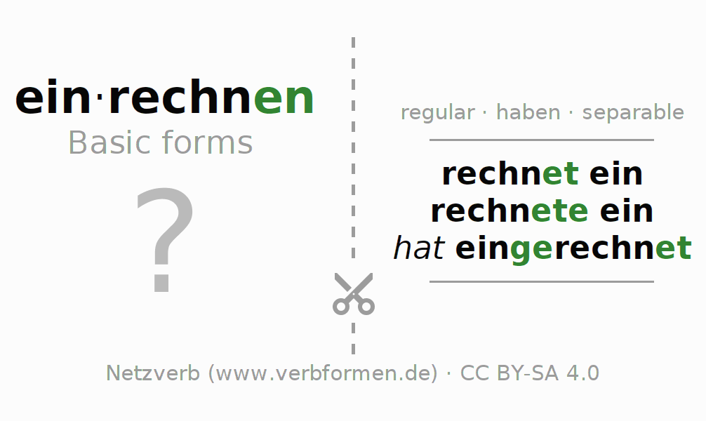 Flash cards for the conjugation of the verb einrechnen