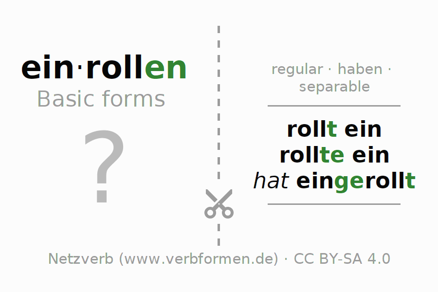 Flash cards for the conjugation of the verb einrollen (hat)
