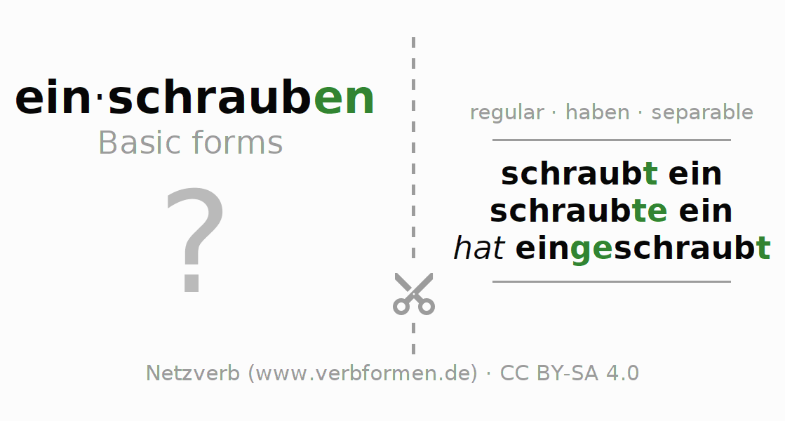 Flash cards for the conjugation of the verb einschrauben
