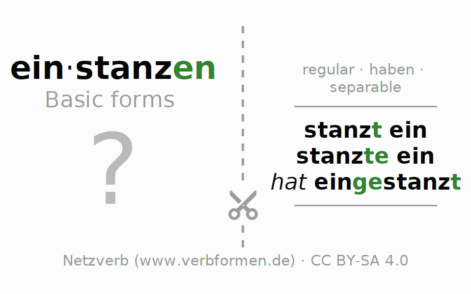 Flash cards for the conjugation of the verb einstanzen