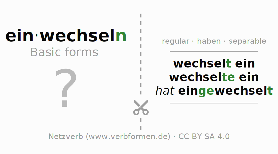 Flash cards for the conjugation of the verb einwechseln (hat)