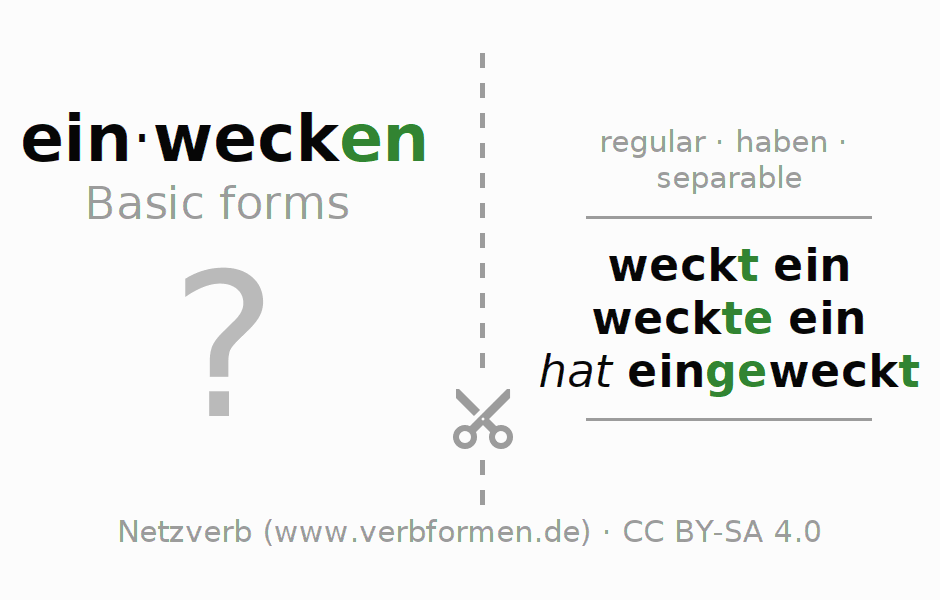 Flash cards for the conjugation of the verb einwecken