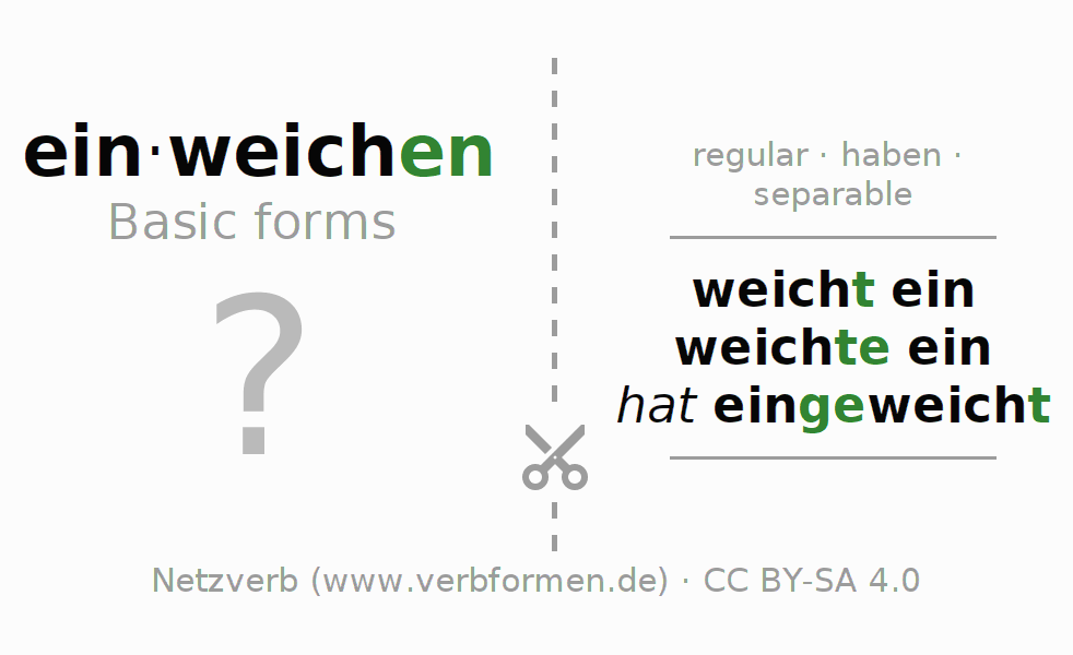 Flash cards for the conjugation of the verb einweichen