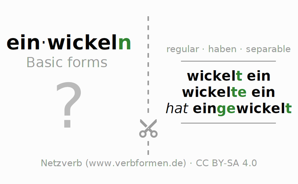 Flash cards for the conjugation of the verb einwickeln