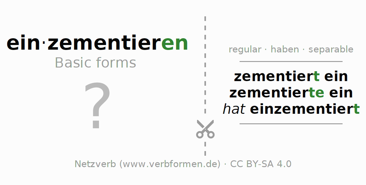 Flash cards for the conjugation of the verb einzementieren