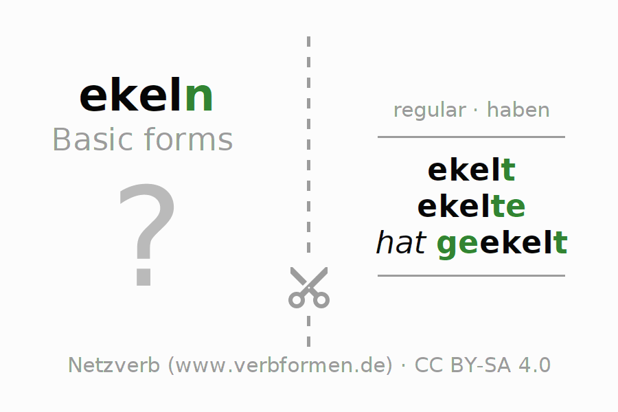 Flash cards for the conjugation of the verb ekeln