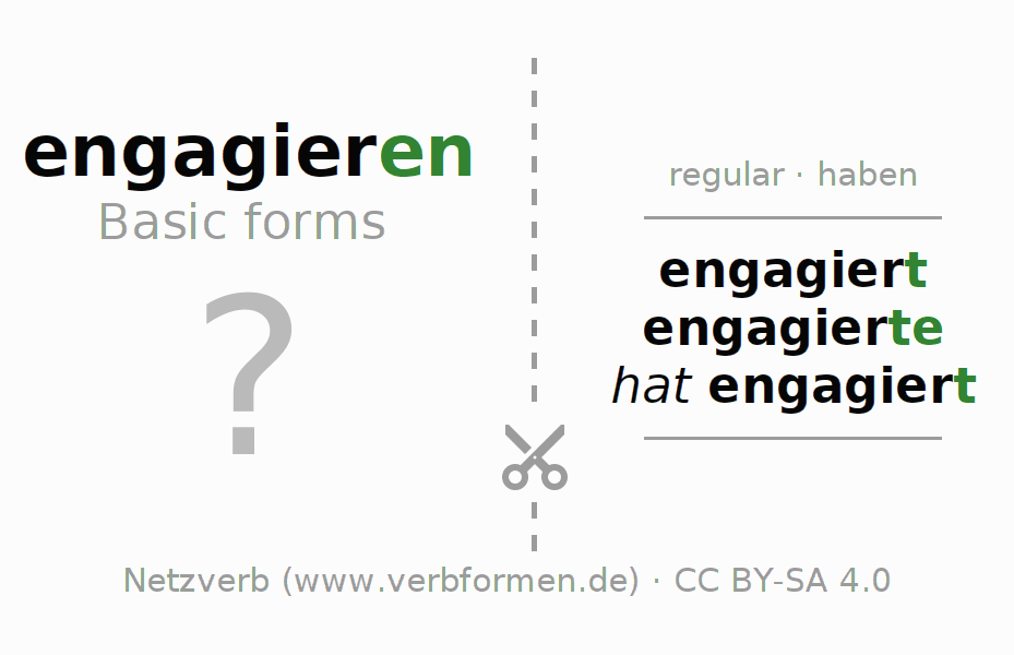 Flash cards for the conjugation of the verb engagieren