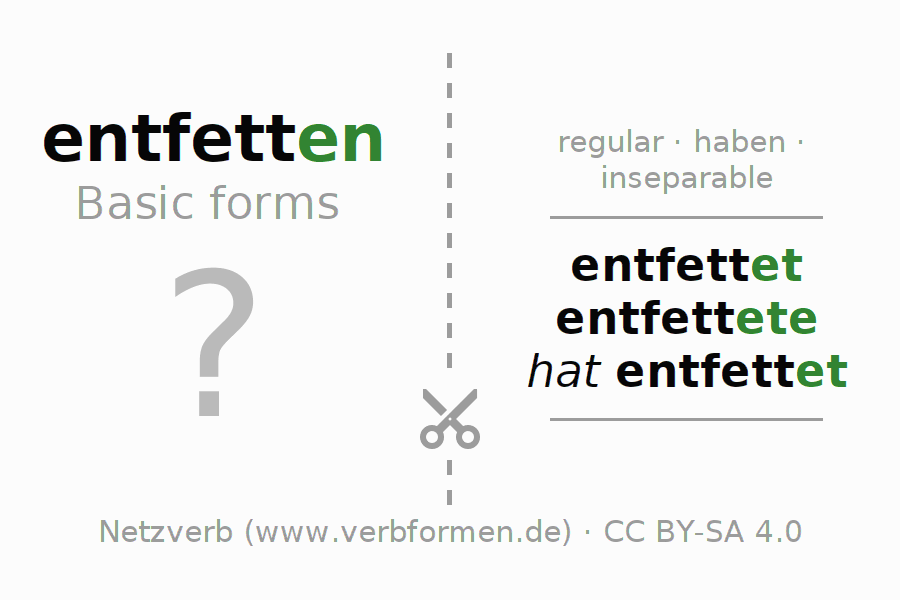 Flash cards for the conjugation of the verb entfetten
