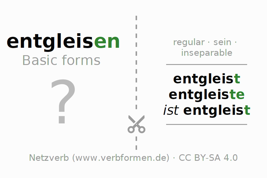 Flash cards for the conjugation of the verb entgleisen