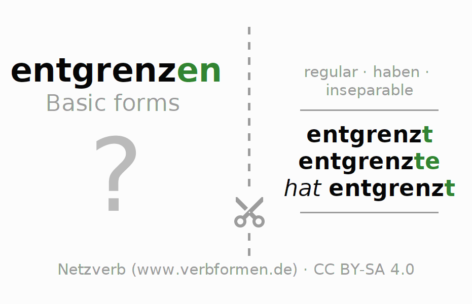 Flash cards for the conjugation of the verb entgrenzen