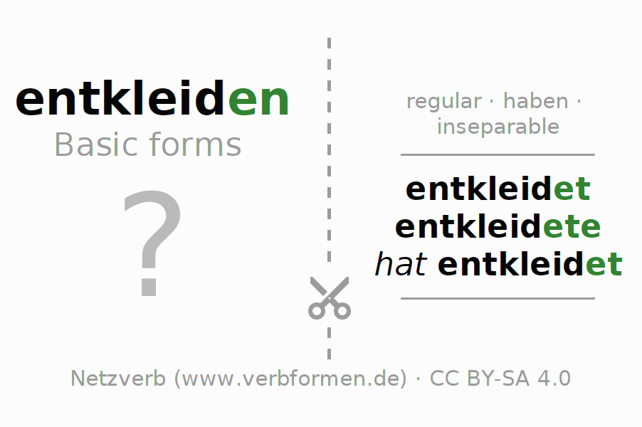 Flash cards for the conjugation of the verb entkleiden