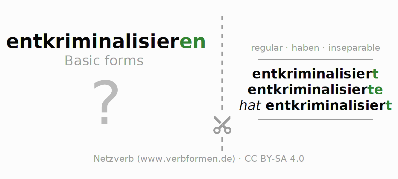 Flash cards for the conjugation of the verb entkriminalisieren