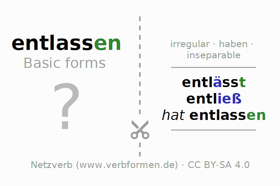 Flash cards for the conjugation of the verb entlassen