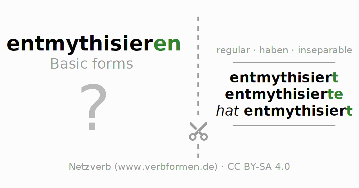 Flash cards for the conjugation of the verb entmythisieren