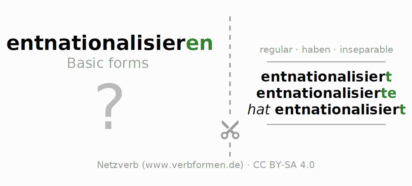 Flash cards for the conjugation of the verb entnationalisieren