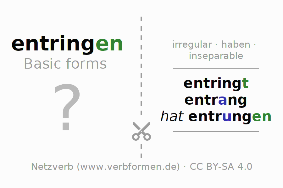 Flash cards for the conjugation of the verb entringen