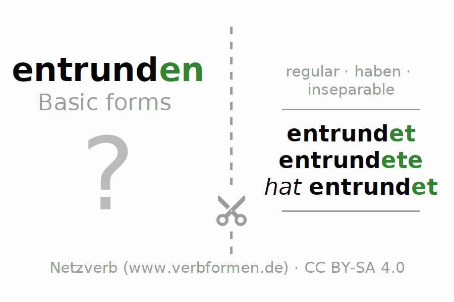 Flash cards for the conjugation of the verb entrunden