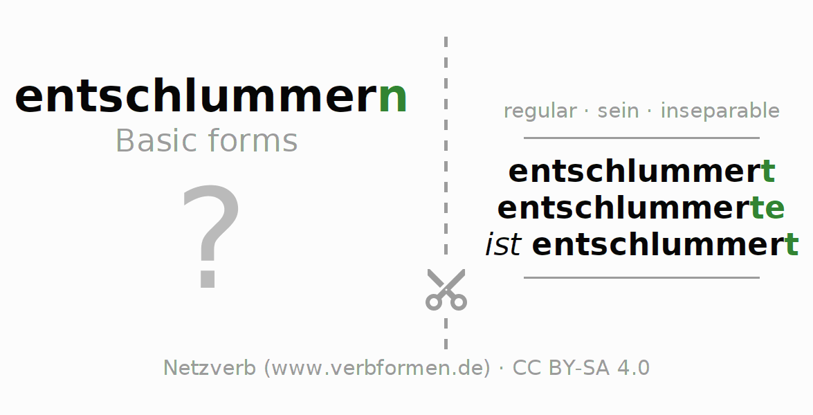 Flash cards for the conjugation of the verb entschlummern