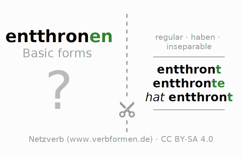 Flash cards for the conjugation of the verb entthronen