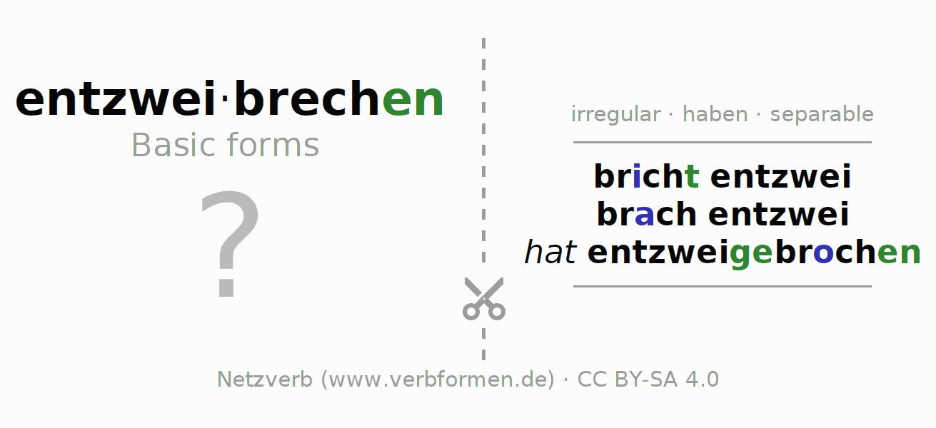 Flash cards for the conjugation of the verb entzweibrechen (hat)