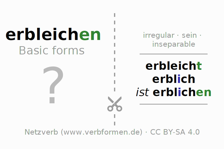 Flash cards for the conjugation of the verb erbleichen (unr)