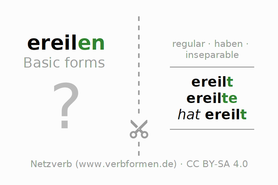 Flash cards for the conjugation of the verb ereilen