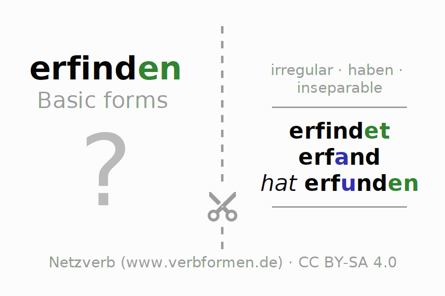 Flash cards for the conjugation of the verb erfinden