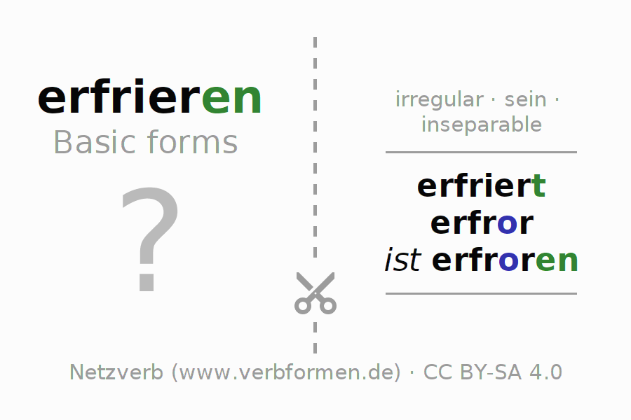 Flash cards for the conjugation of the verb erfrieren (ist)