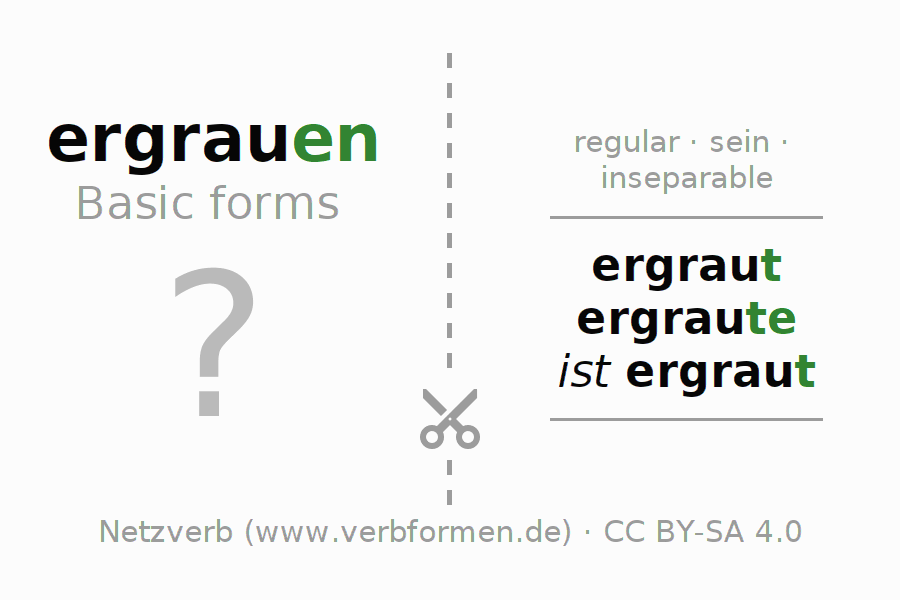 Flash cards for the conjugation of the verb ergrauen