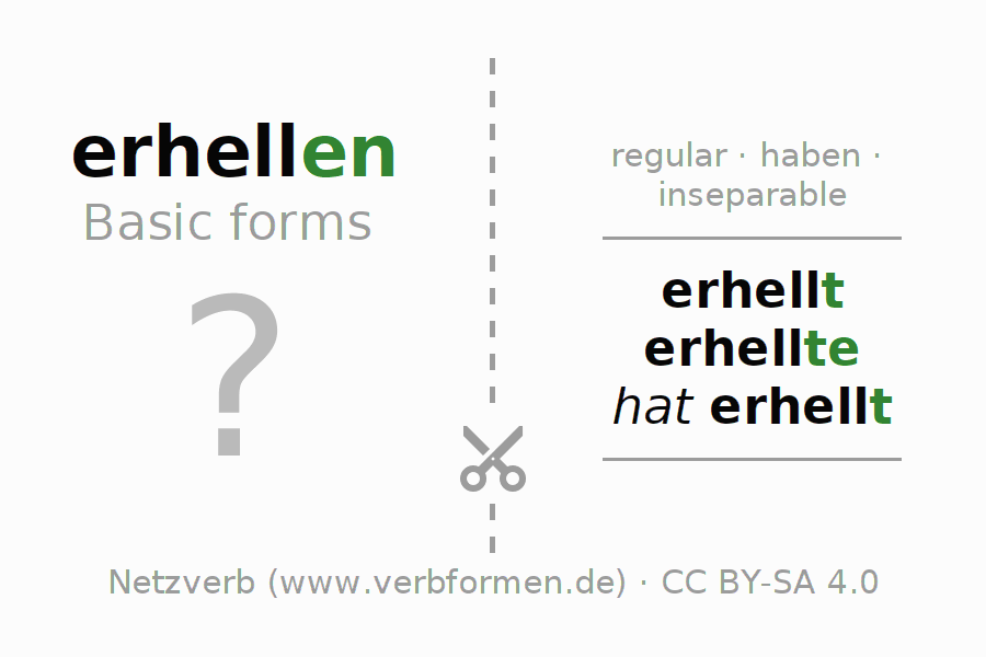 Flash cards for the conjugation of the verb erhellen