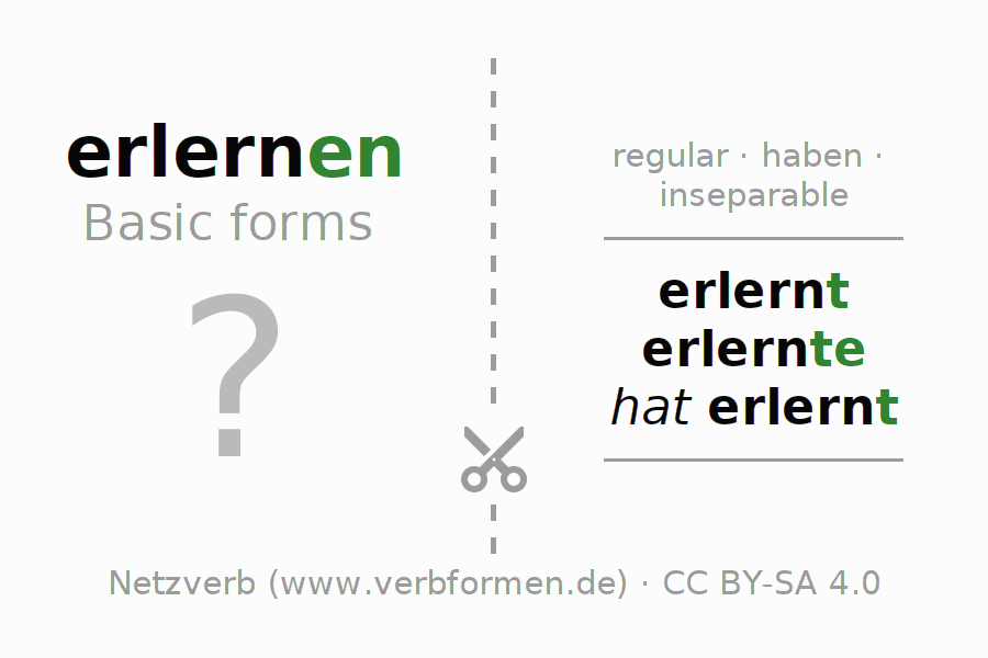Flash cards for the conjugation of the verb erlernen