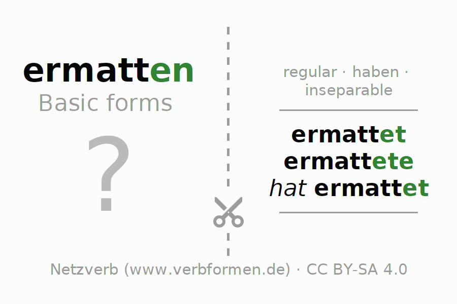 Flash cards for the conjugation of the verb ermatten (hat)