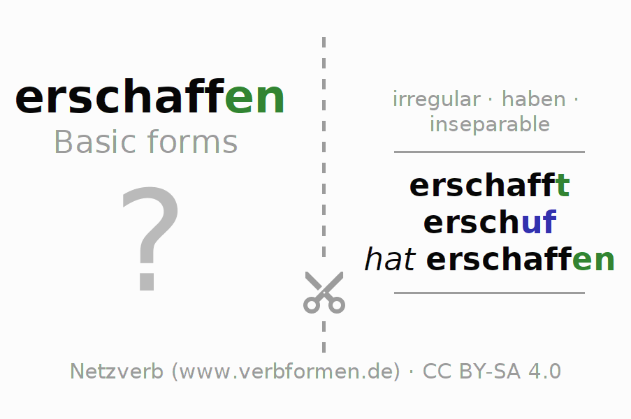 Flash cards for the conjugation of the verb erschaffen