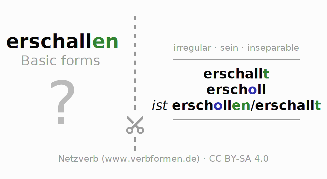 Flash cards for the conjugation of the verb erschallen (unr)