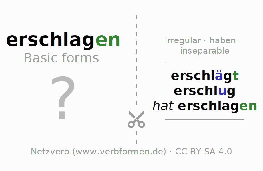 Flash cards for the conjugation of the verb erschlagen
