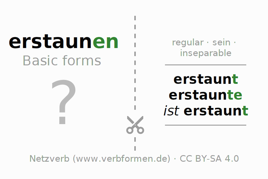 Flash cards for the conjugation of the verb erstaunen (ist)