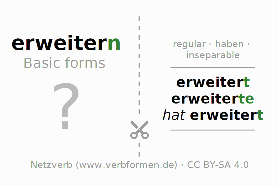 Flash cards for the conjugation of the verb erweitern