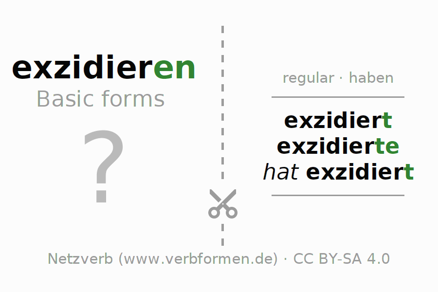 Flash cards for the conjugation of the verb exzidieren