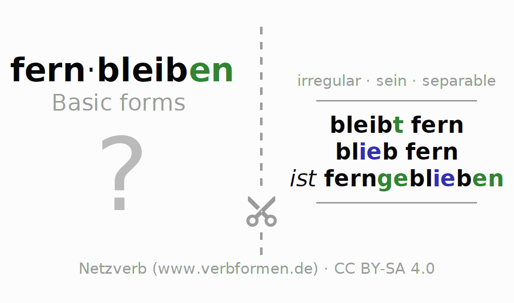 Flash cards for the conjugation of the verb fernbleiben