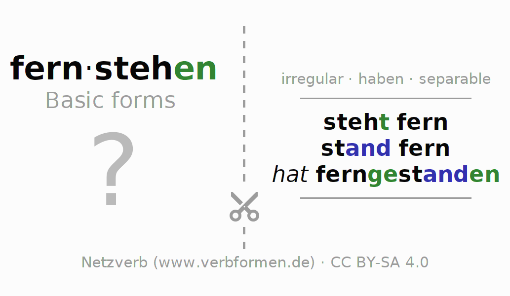 Flash cards for the conjugation of the verb fernstehen