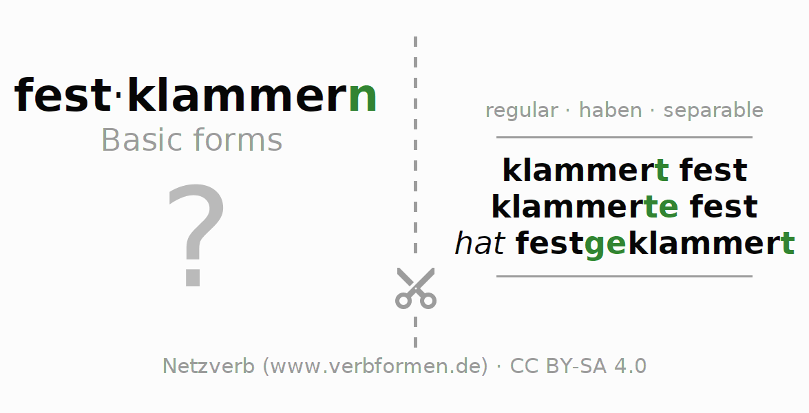 Flash cards for the conjugation of the verb festklammern