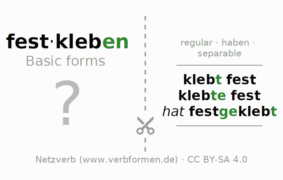 Flash cards for the conjugation of the verb festkleben (hat)