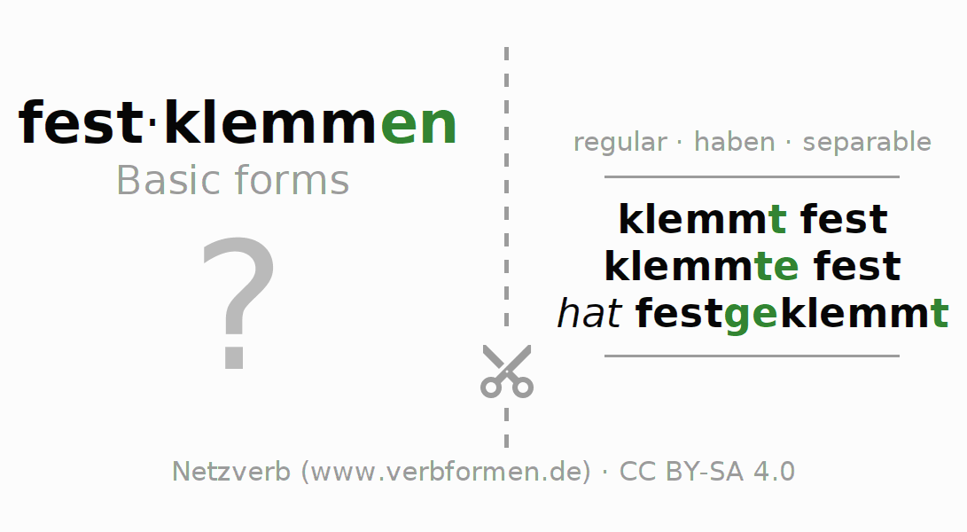 Flash cards for the conjugation of the verb festklemmen (hat)