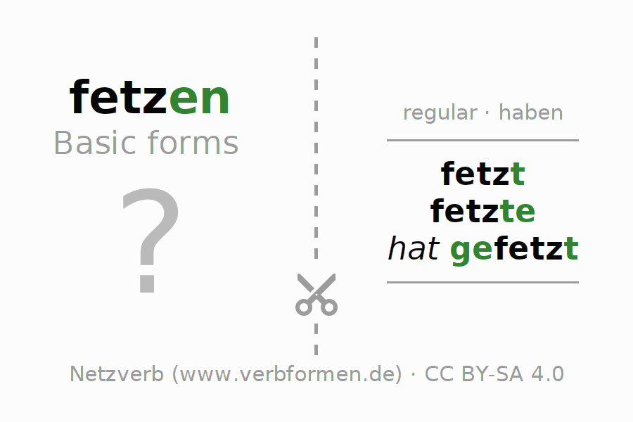 Flash cards for the conjugation of the verb fetzen (hat)