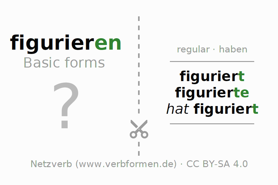 Flash cards for the conjugation of the verb figurieren