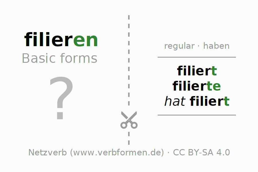 Flash cards for the conjugation of the verb filieren