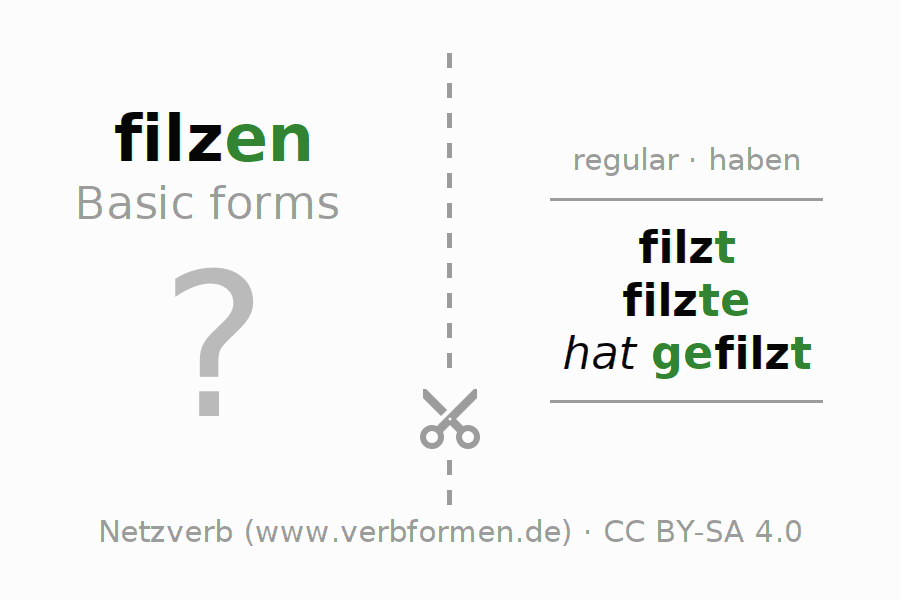Flash cards for the conjugation of the verb filzen (hat)