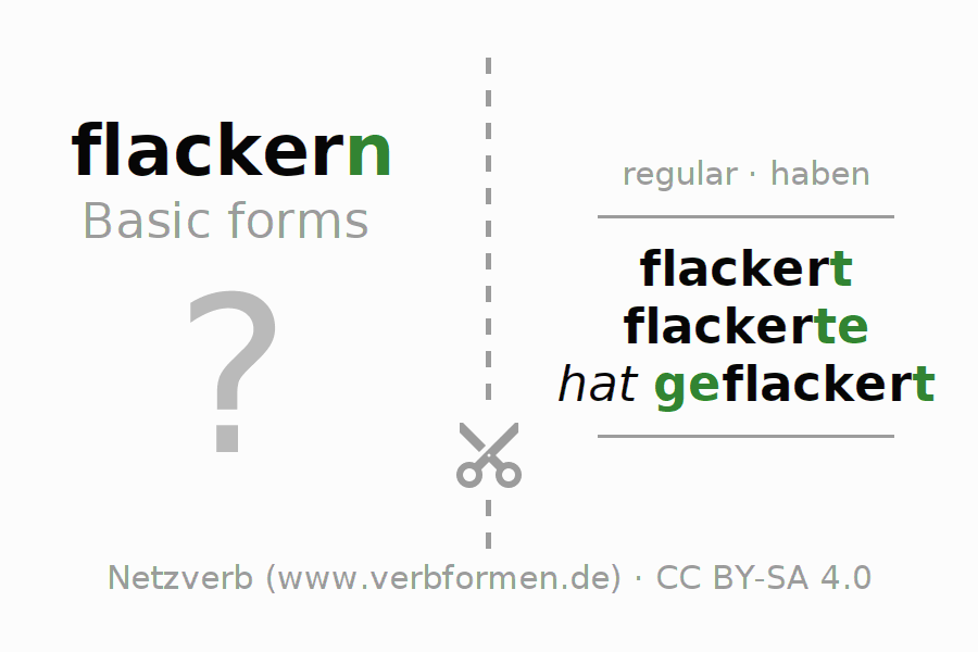 Flash cards for the conjugation of the verb flackern